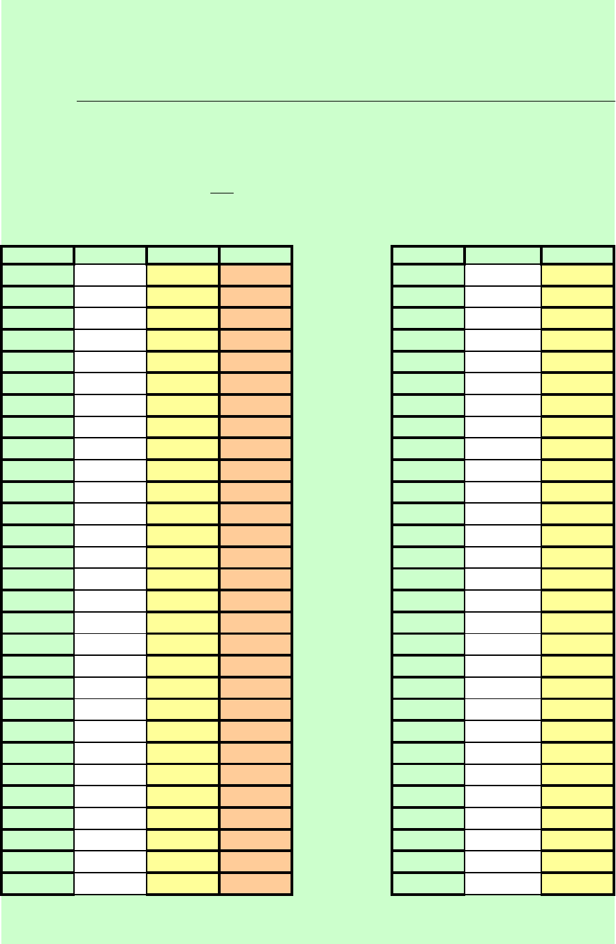 Baby Fenton Growth Chart Calculations