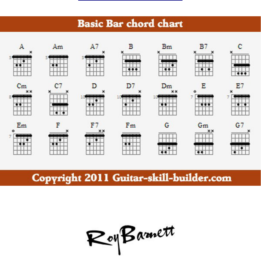 Download Basic Guitar Bar Chord Note Chart For Free Tidytemplates