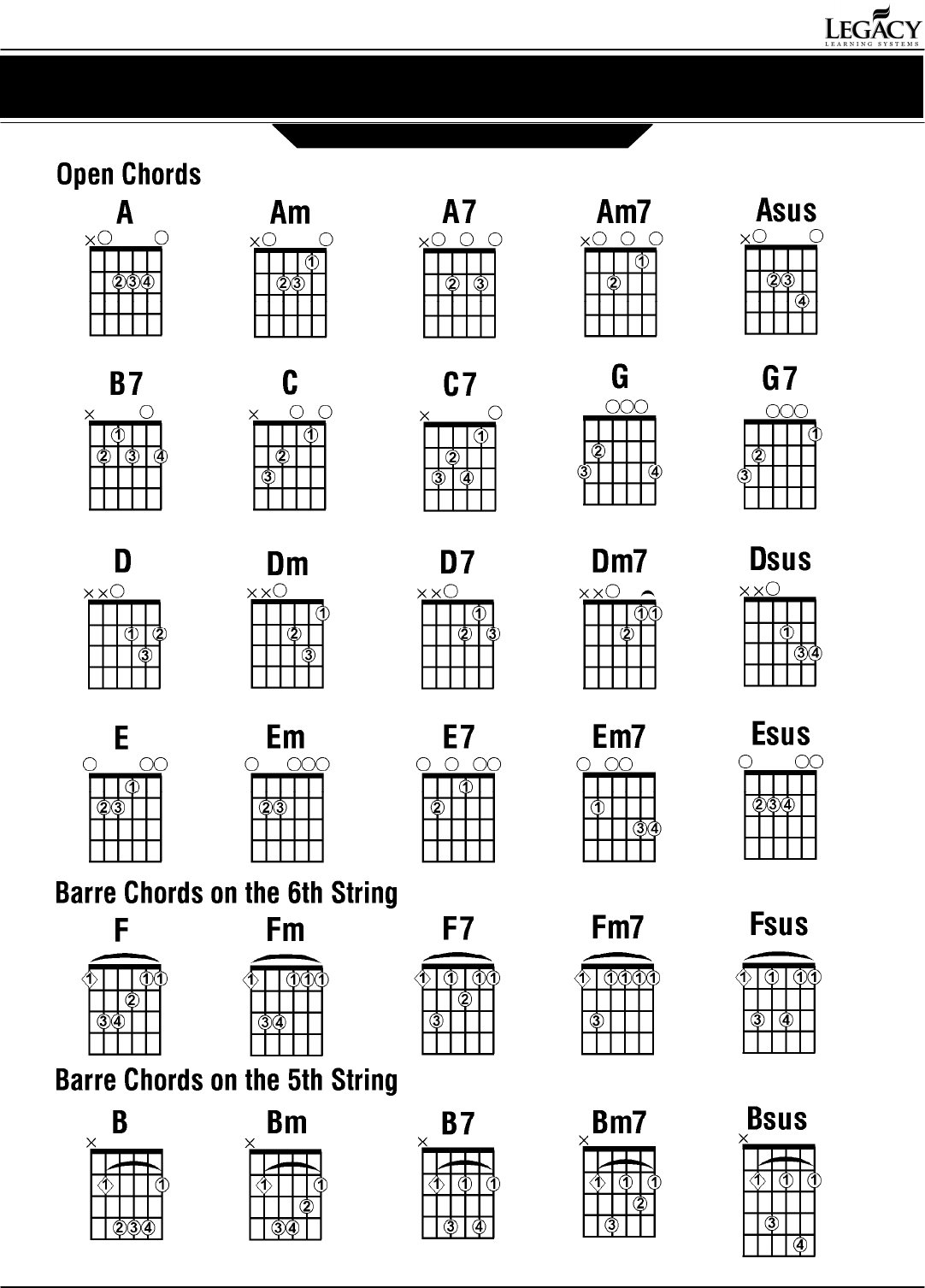 Download Basic Visual Guitar Chord Chart Example For Free