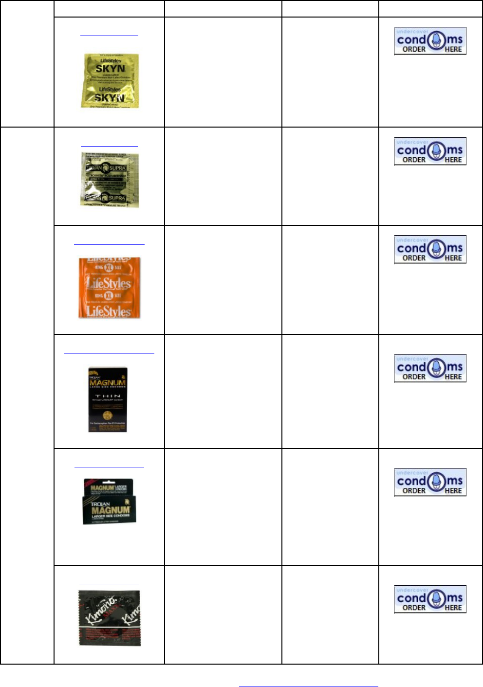 Download Condom Size Chart 1 for Free | Page 4 - TidyTemplates