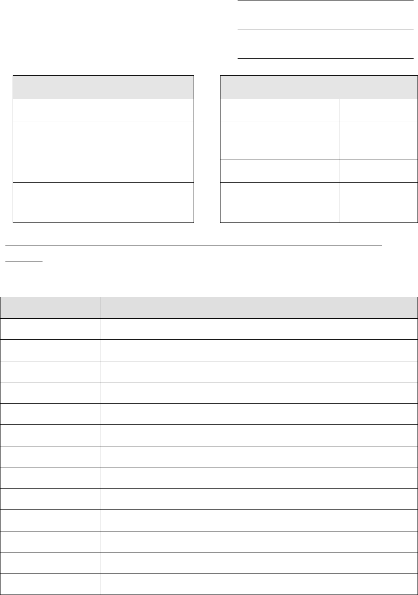 download construction project meeting minutes template download for