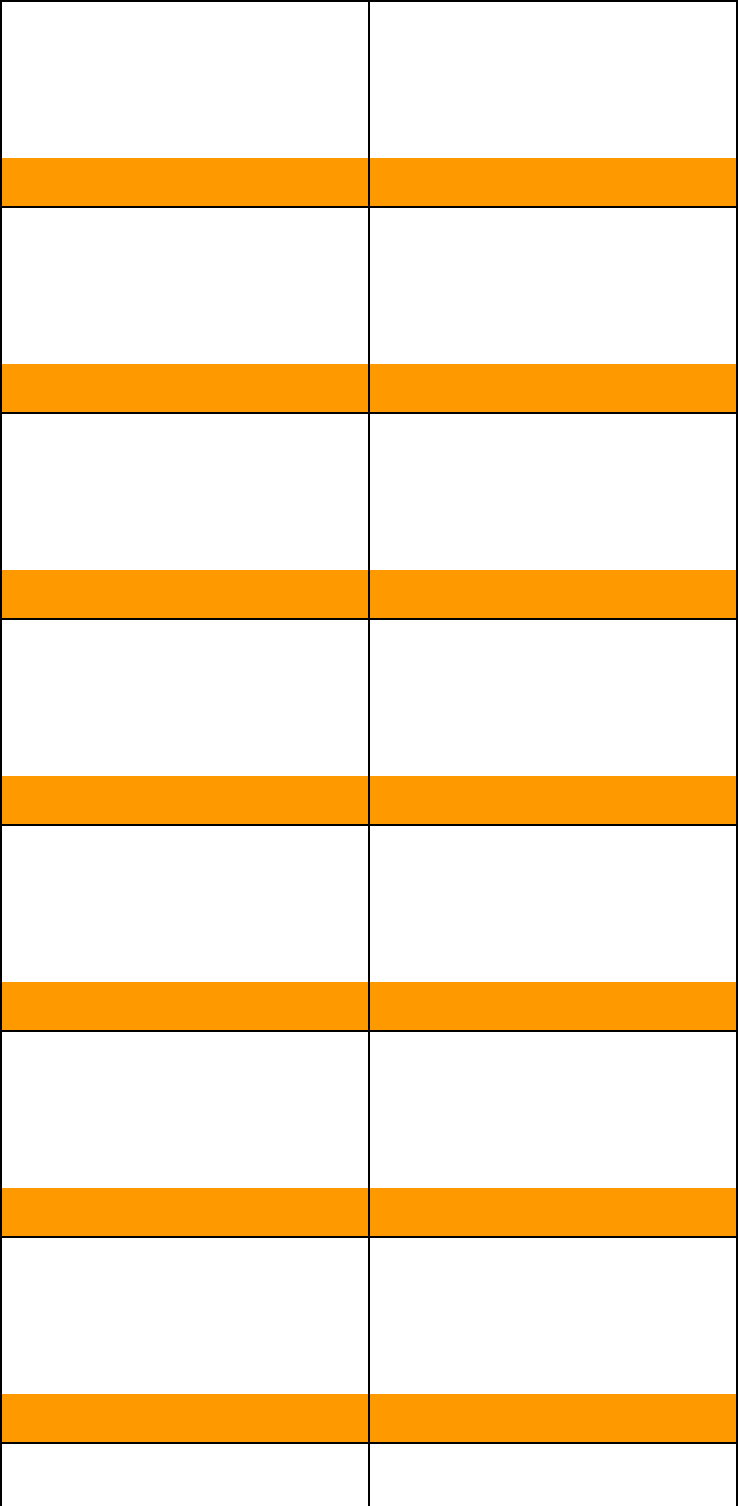Download Coffee Ticket Template in Excel