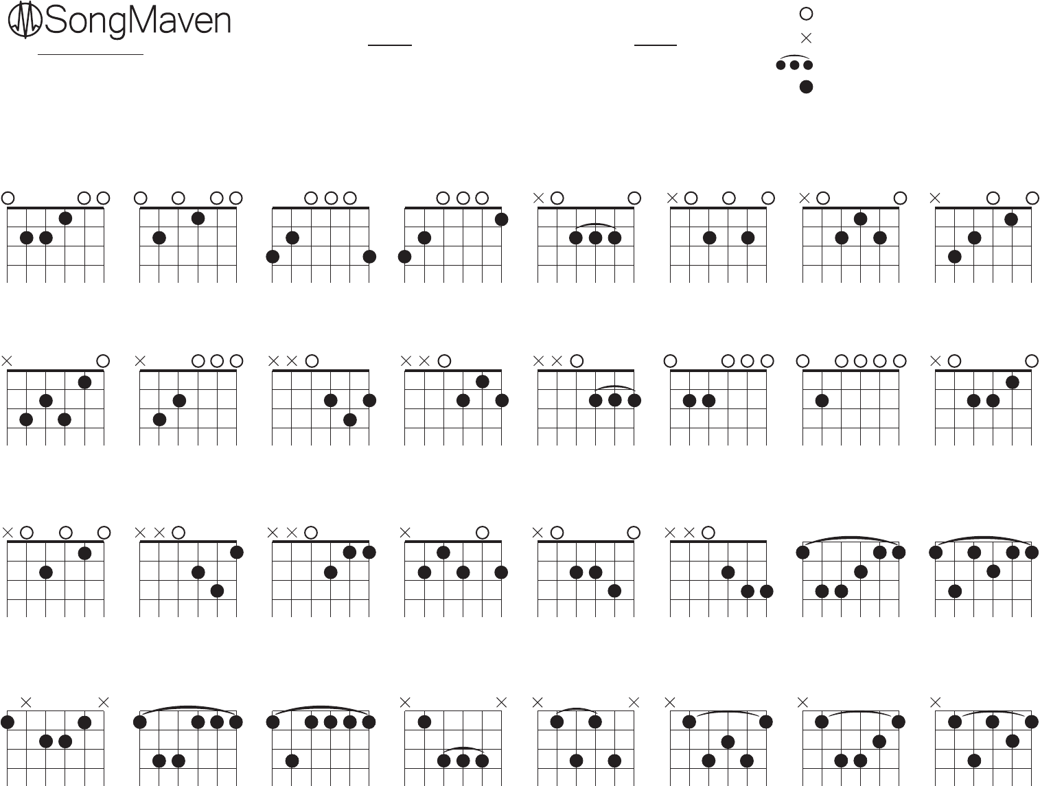 Download Example Basic Guitar Chords Chart For Beginner For Free