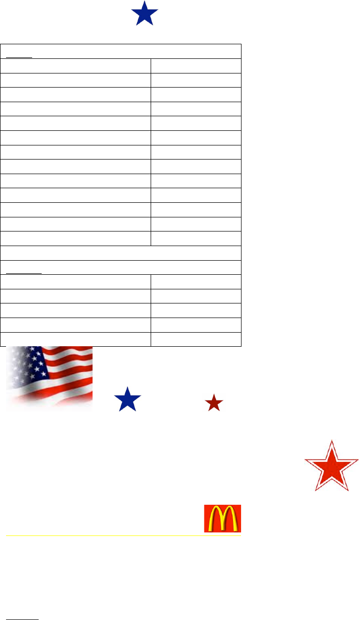 july 4th menu template for free tidytemplates
