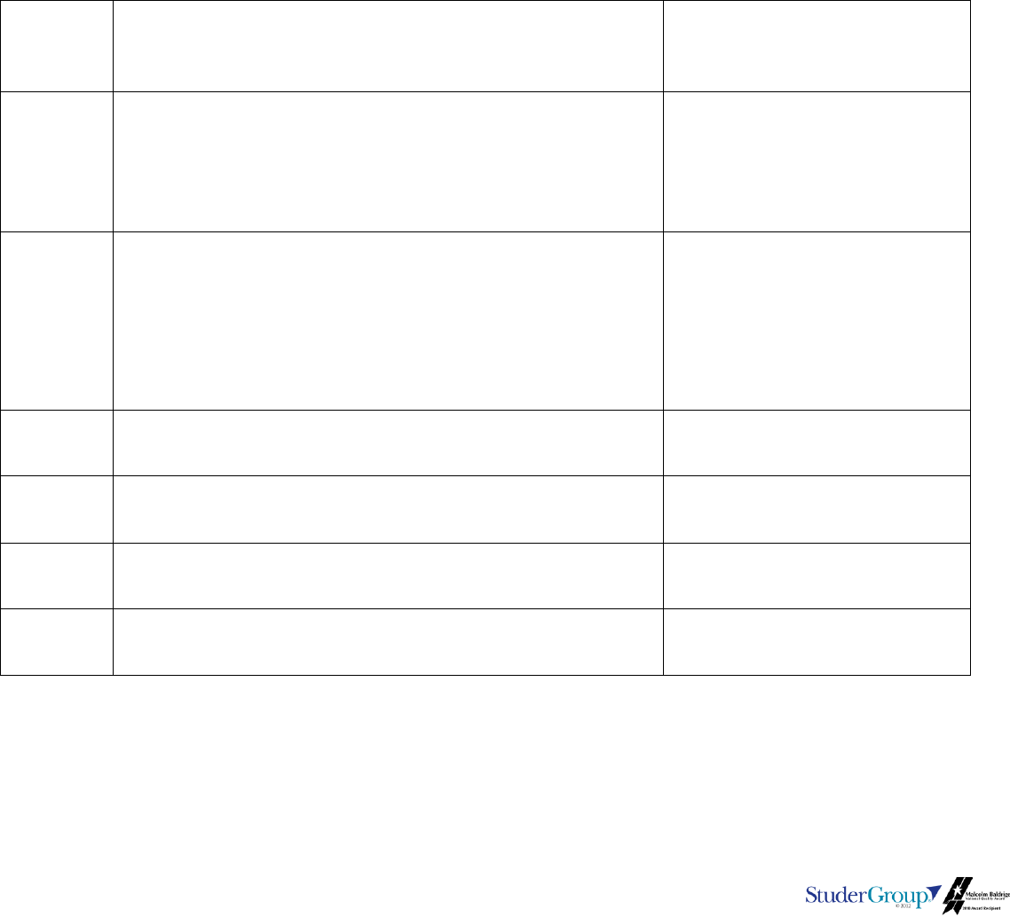 Download Microsoft Monthly Meeting Agenda Template For Free