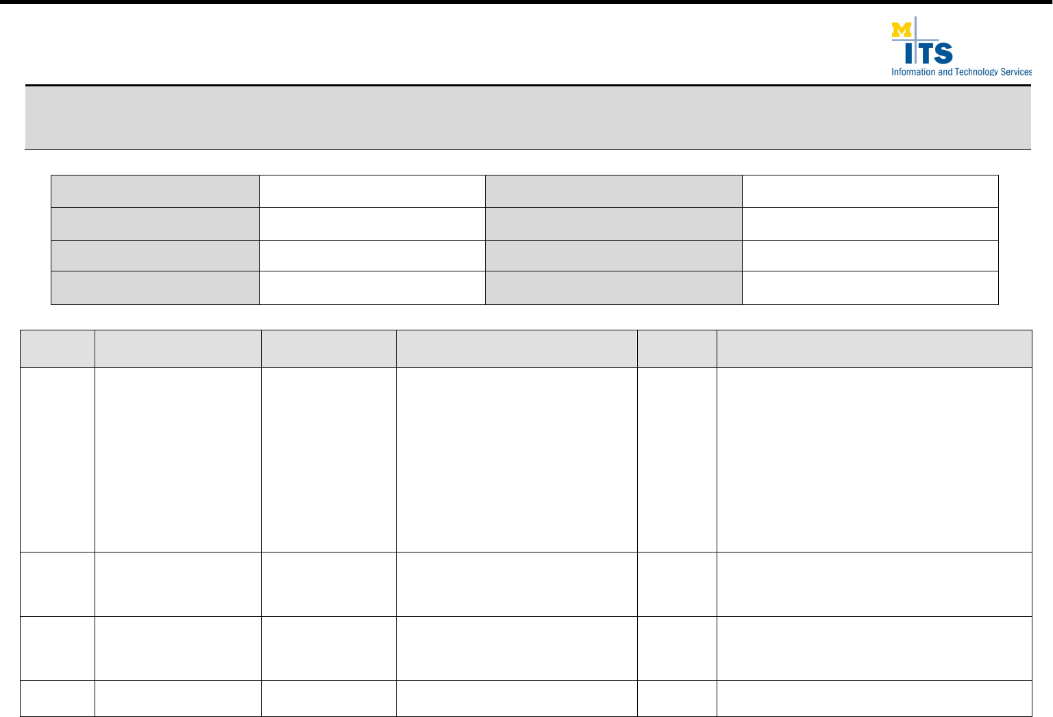 Project Scorecard Template2