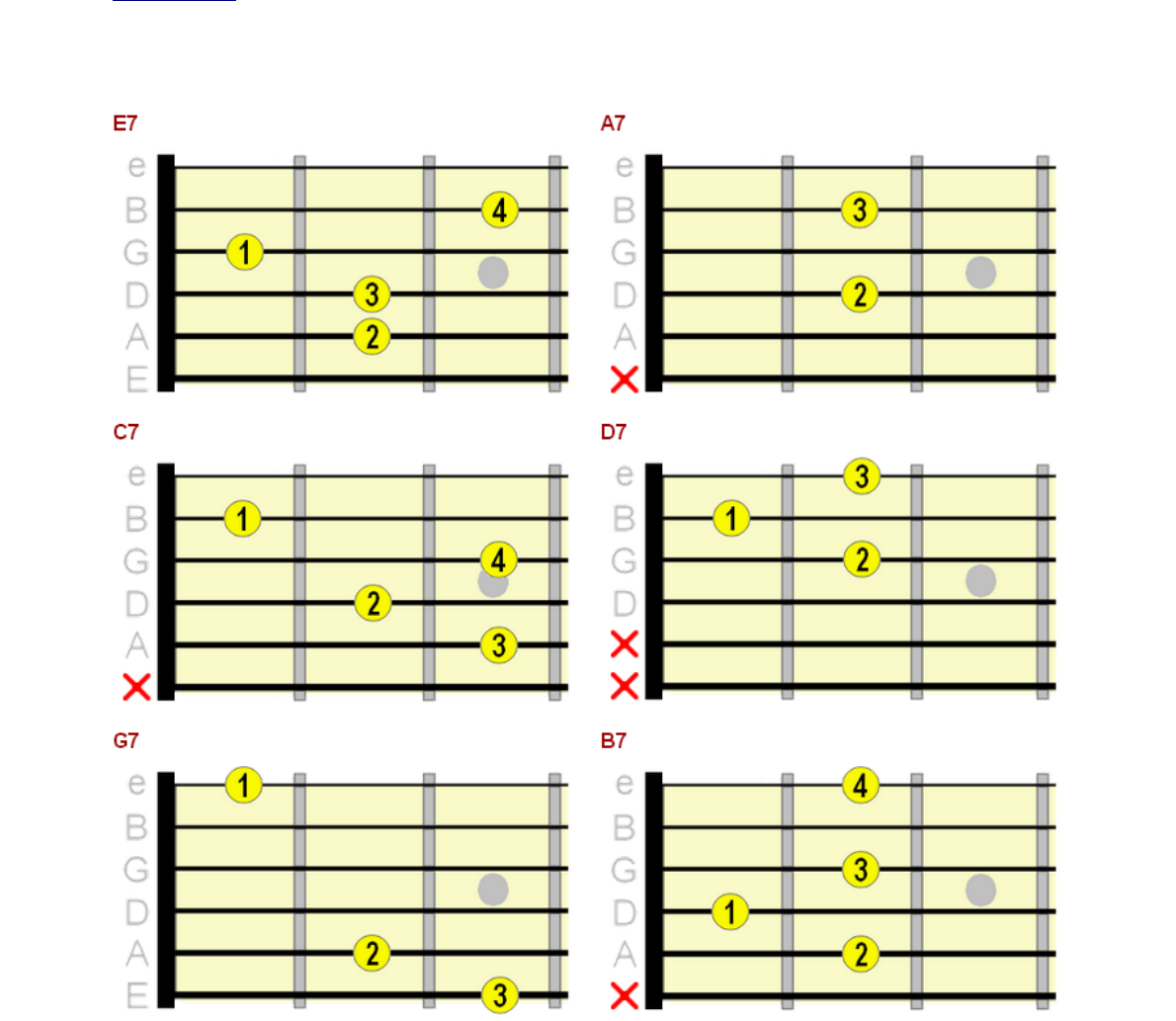 Download Sample Complete Guitar Bar Chords Chart For Free Page 3