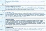 Handover Report Template