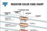 Resistor Color Code Chart
