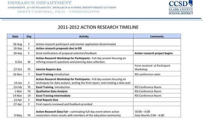 7  research timeline templates free download