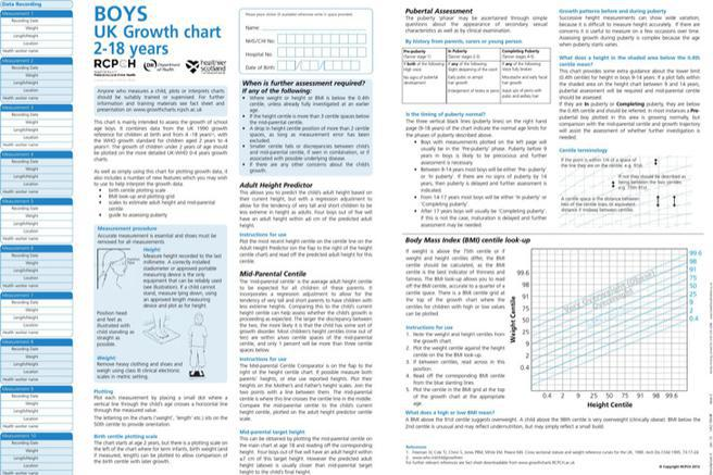 3 Height Weight Chart Templates For Baby Free Download