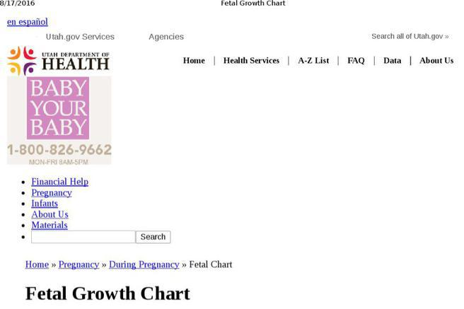 5 Baby Growth Chart Week By Week Templates Free Download