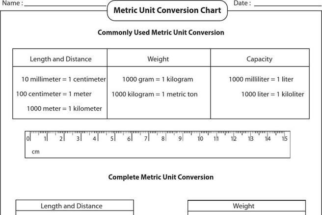 7 Sample Metric Unit Conversion Chart Templates Free Download