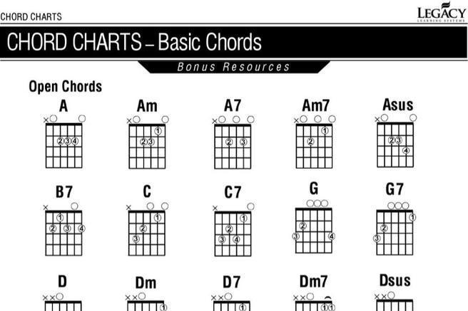 5+ Sample Visual Guitar Chord Charts Free Download