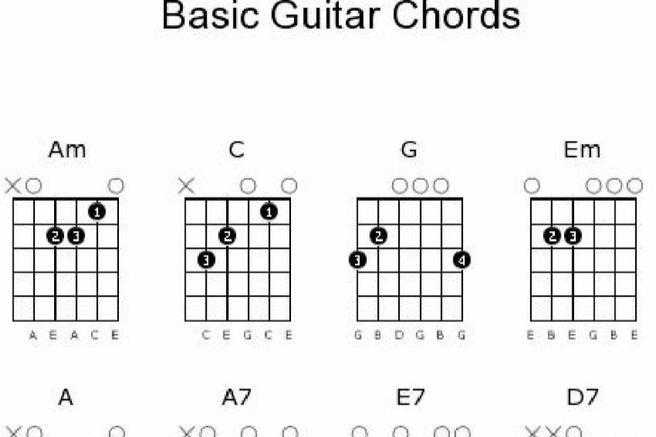 5+ Blank Guitar Chord Charts Free Download