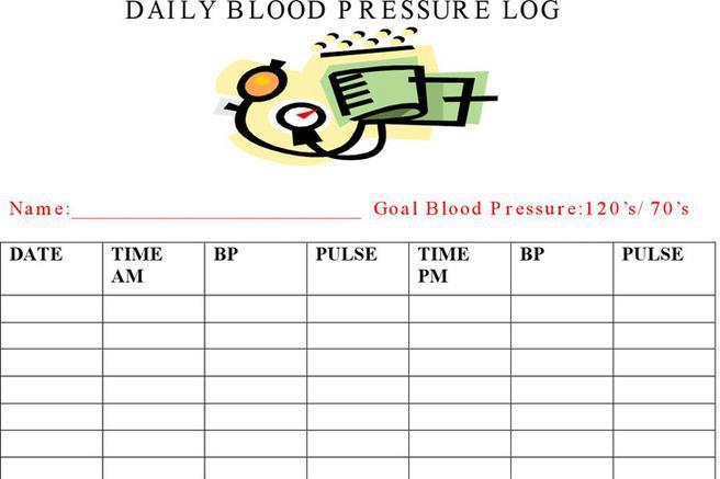 17 Blood Pressure Chart Free Download