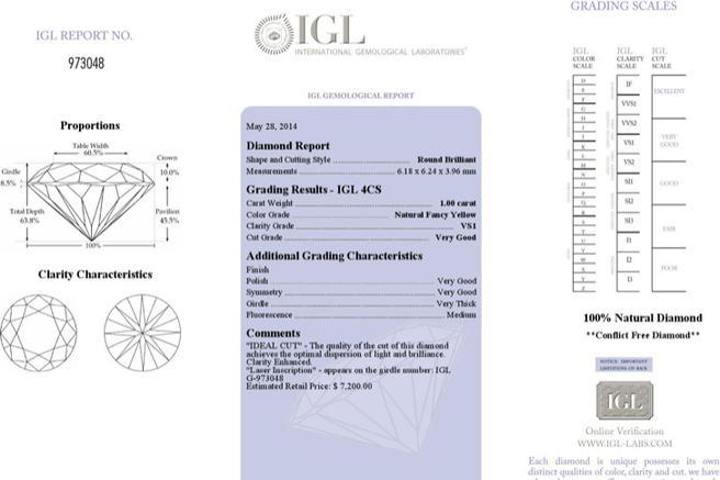 4 Sample Diamond Color And Clarity Charts Free Download