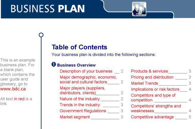 Download business plan sample for free tidytemplates friedricerecipe Images