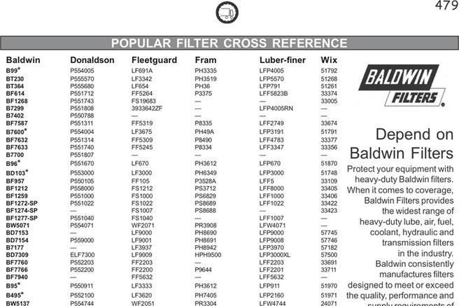 3  oil filter cross reference chart free download