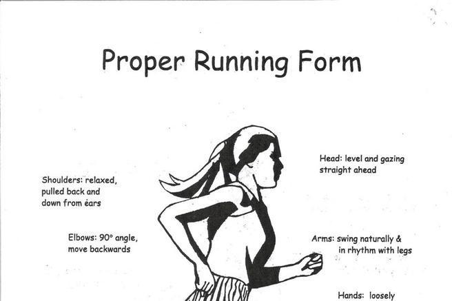 3  proper running form free download