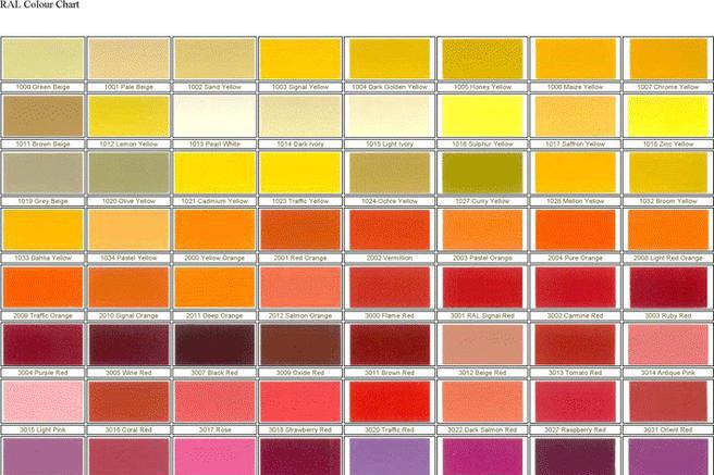 3  ral color chart free download