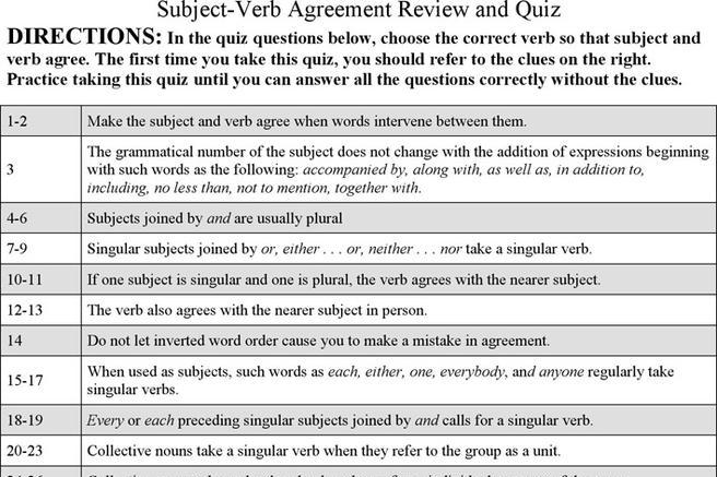 14 Subject Verb Agreement Free Download