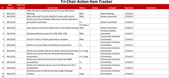download action item tracking template for free