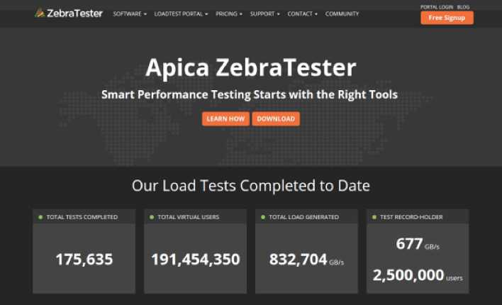 Download Apica Zebra Tester HTTP Load Testing Tool for Free