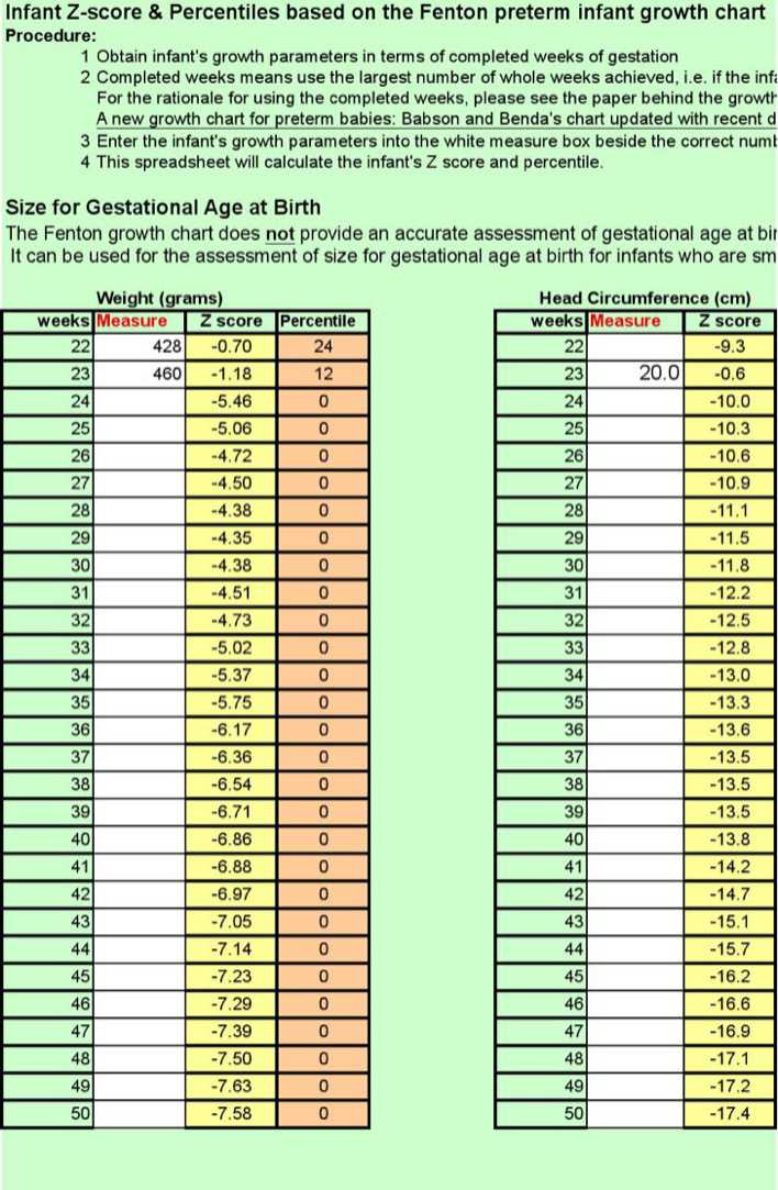 Baby Fenton Growth Chart Calculations Page 1