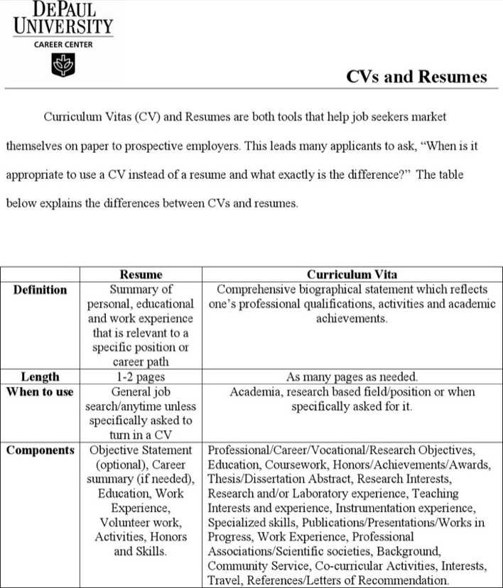 download biology research assistant resume for free