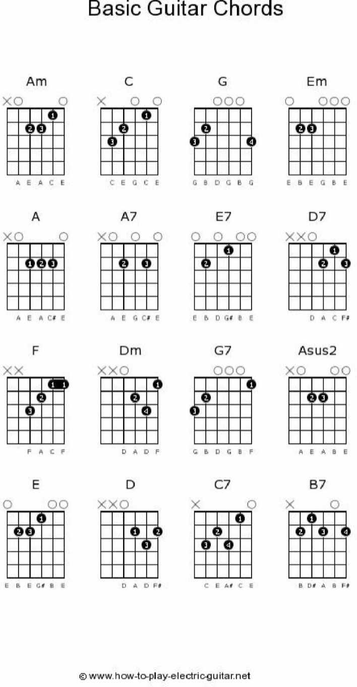 Download Blank Basic Guitar Chord Chart For Free Tidytemplates Chords Page 1
