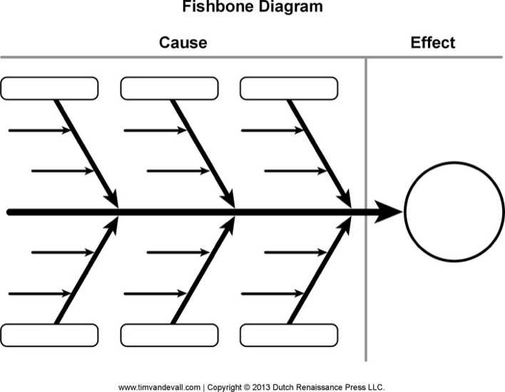 Download Blank Fishbone Diagram for Free - TidyTemplates