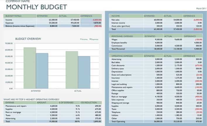 Download business budget template 3 monthly for free tidytemplates business budget template 3 monthly page 1 flashek Images