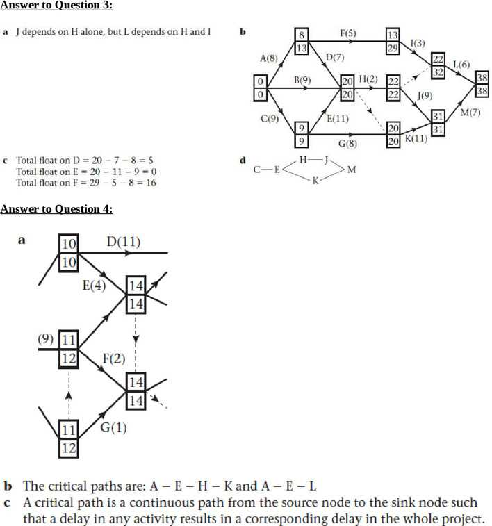 Download Example Critical Path Analysis for Free | Page 6