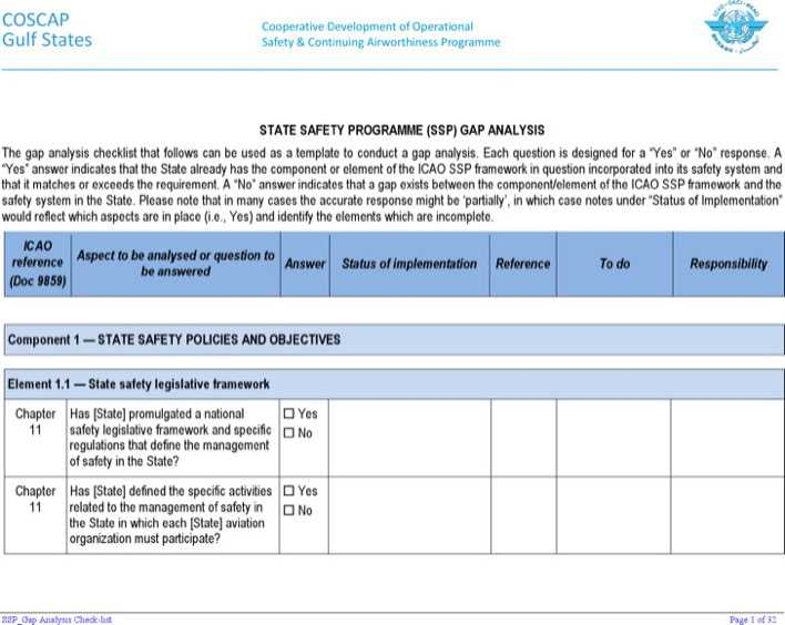 download example safety gap analysis checklist for free