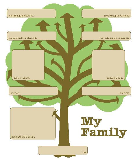 Family Tree With Siblings Template Page 1