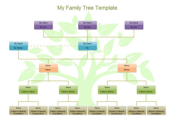 Free Download Family Tree Template Page 1