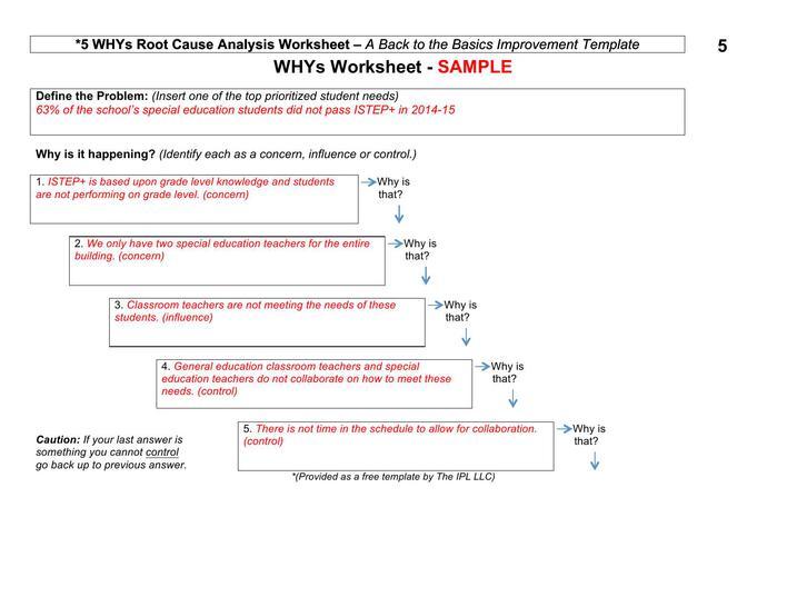 download free root cause analysis worksheet template word download