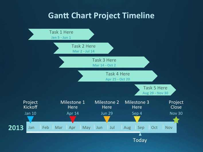 Download Gantt Chart Project Template For Powerpoint For Free