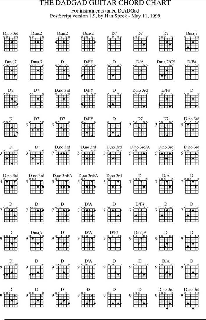 Download Guitar Chord Chart 2 For Free Tidytemplates