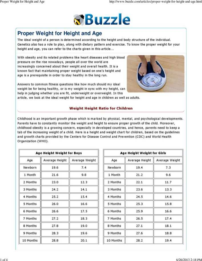 Download Height And Weight Chart For Men By Body Frame For Free