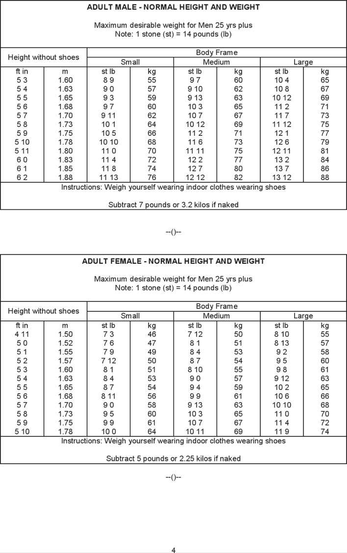 Download Height And Weight Chart For Women In Kg For Free Page 4