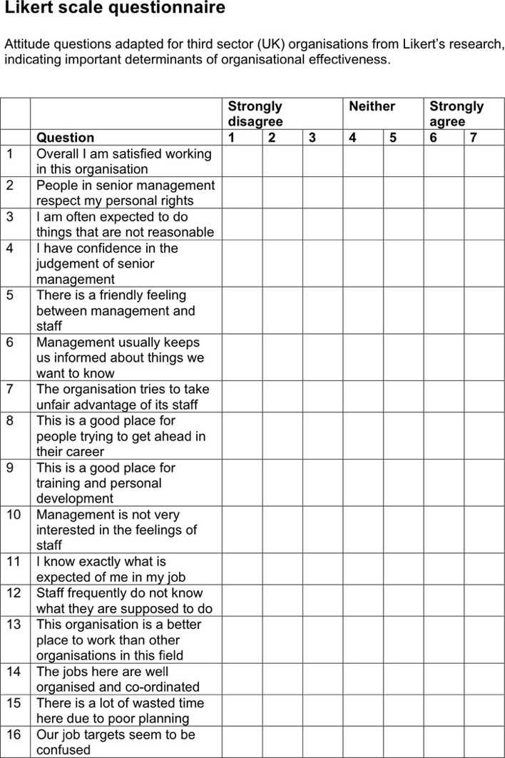 download likert scale questionnaire for free