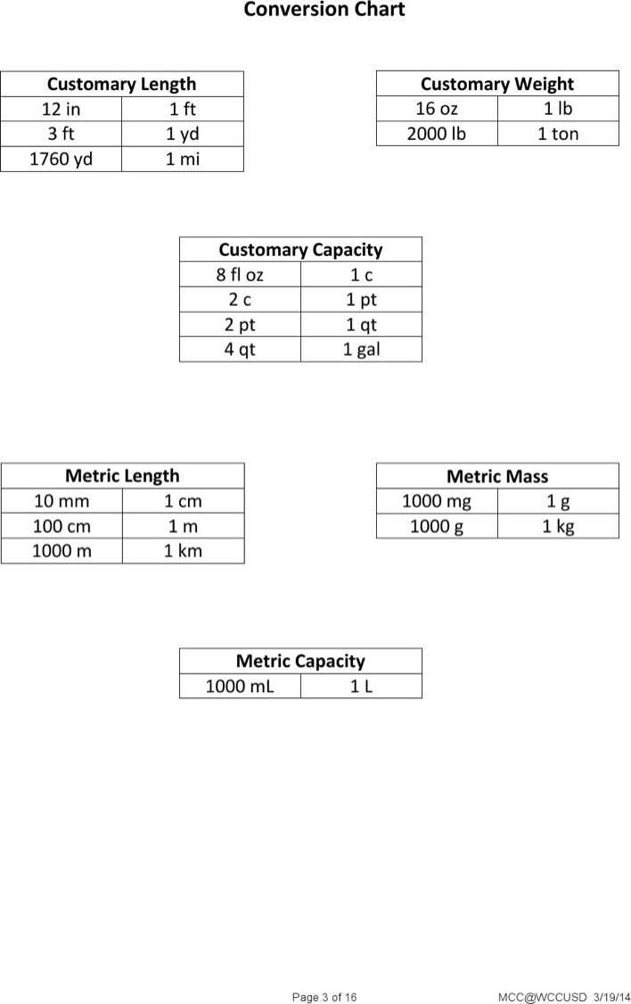 Download Metric Measurement Conversion Chart For Kid For Free Page