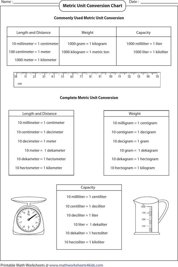 download metric system unit conversion chart for free tidytemplates