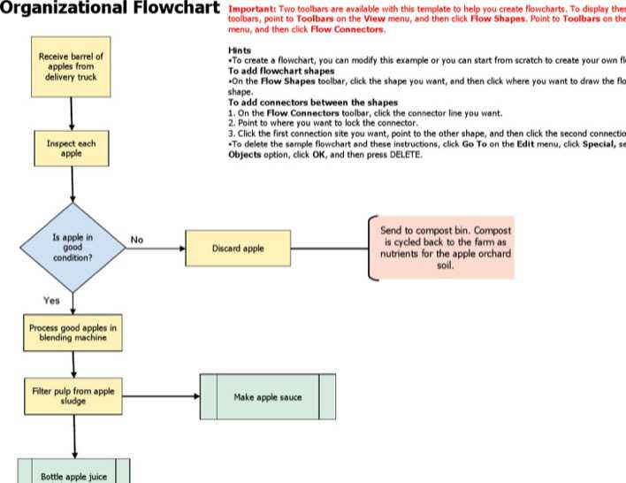 Organizational Flow Chart Template Excel Page 1