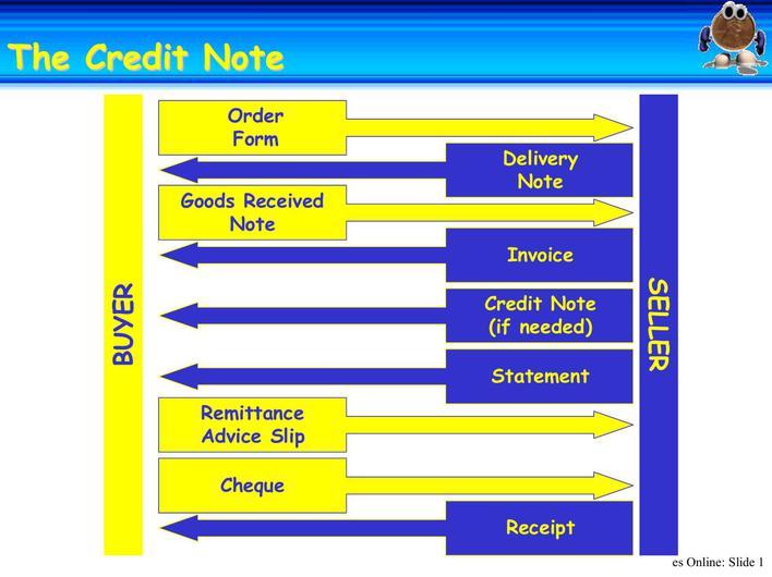 Onlinemeded notes pdf download free