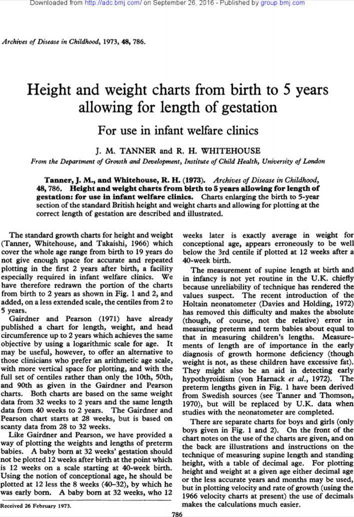 Download Pediatric Height And Weight Chart For Baby For Free