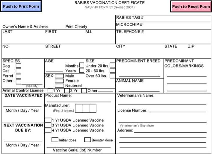 Download Rabies Vaccination Certificate Template For Free