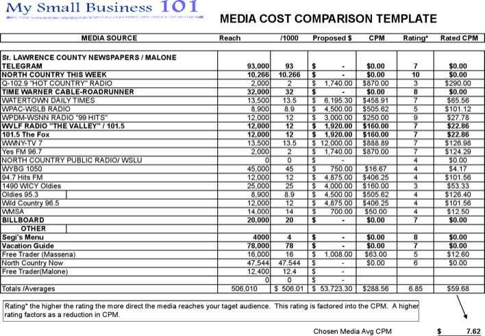 Radio Advertising Media Plan Template Page 3